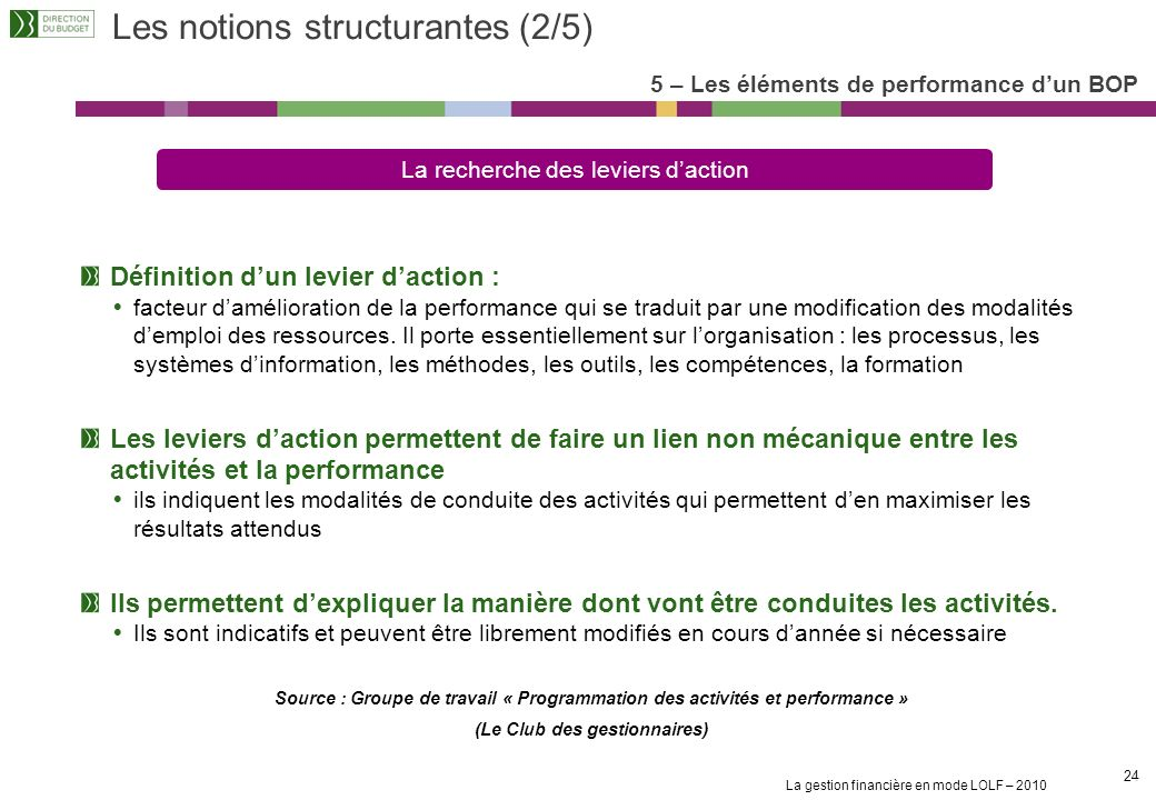 Les notions structurantes (2/5)