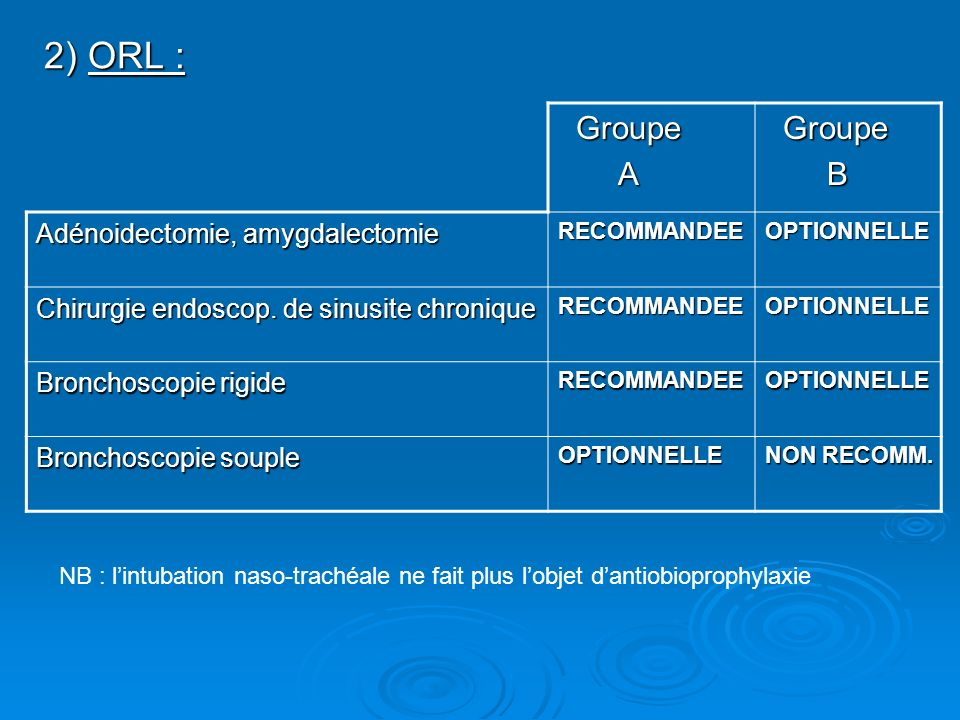 2) ORL : Groupe A B Adénoidectomie, amygdalectomie
