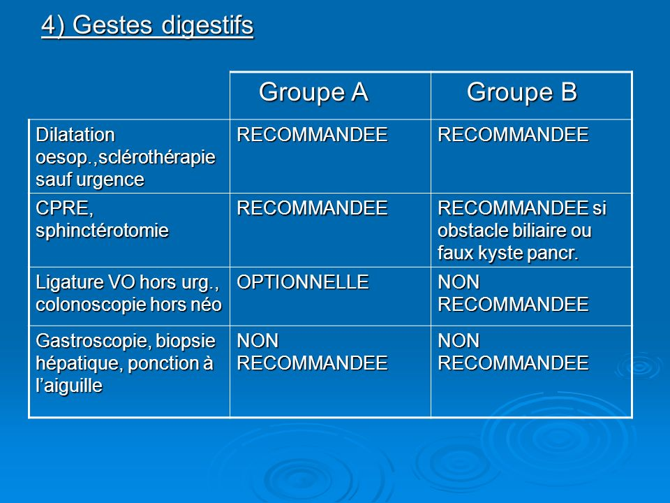 4) Gestes digestifs Groupe A Groupe B