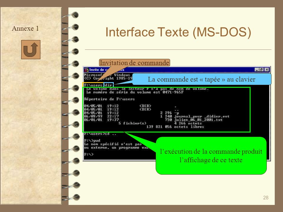 Interface Texte (MS-DOS)