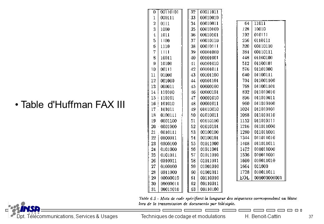 Table d Huffman FAX III