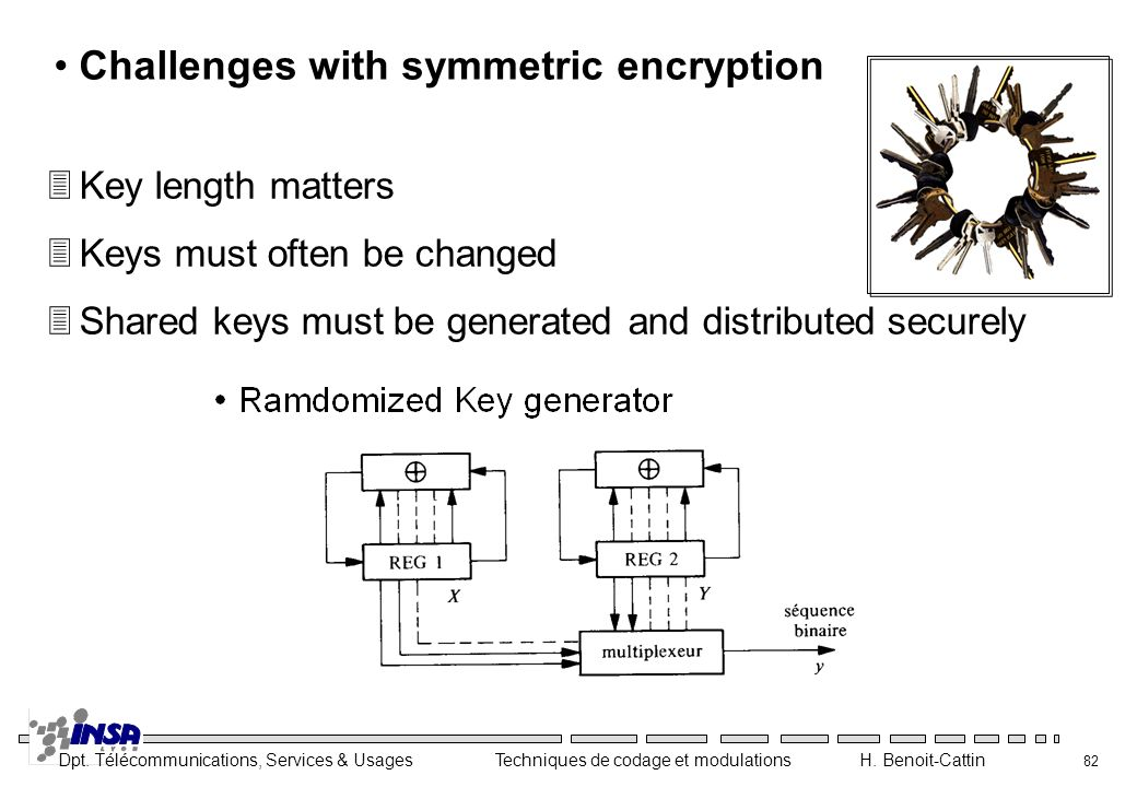 Challenges with symmetric encryption
