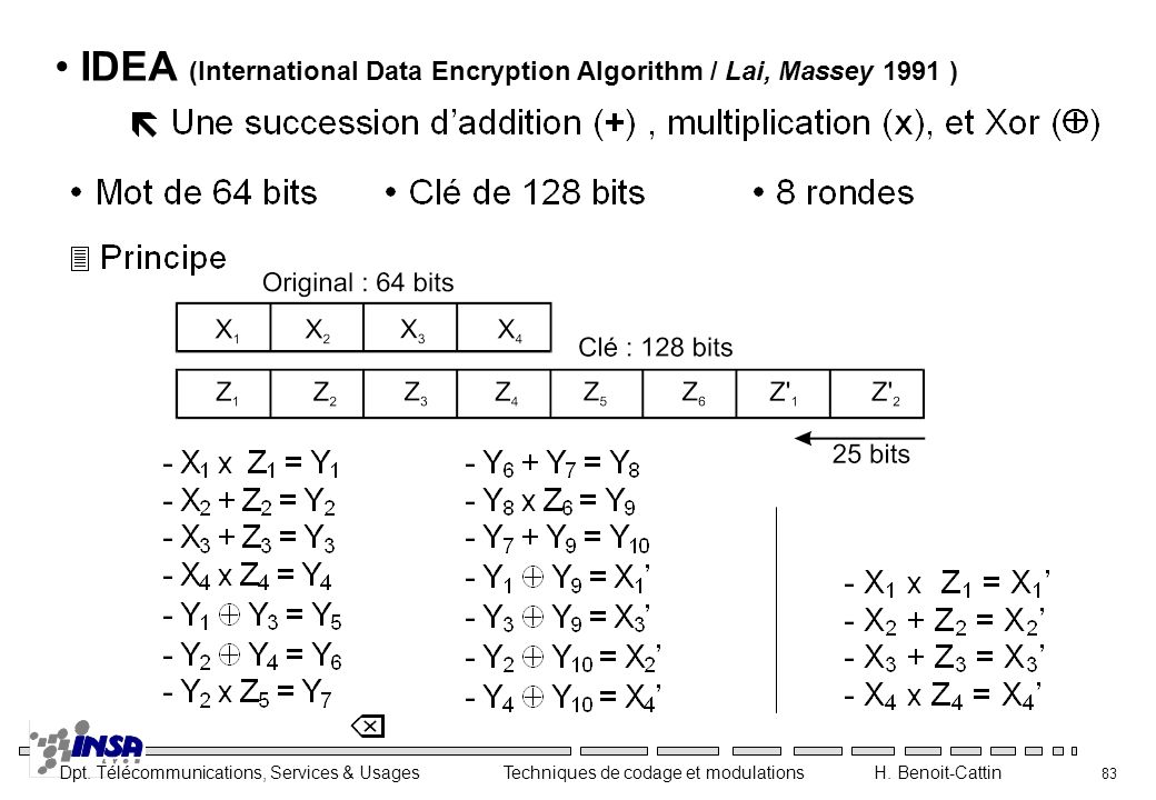 IDEA (International Data Encryption Algorithm / Lai, Massey 1991 )