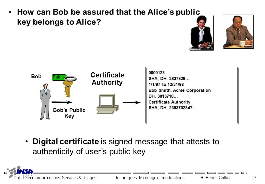 How can Bob be assured that the Alice's public key belongs to Alice