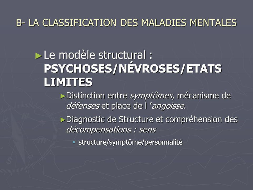B- LA CLASSIFICATION DES MALADIES MENTALES