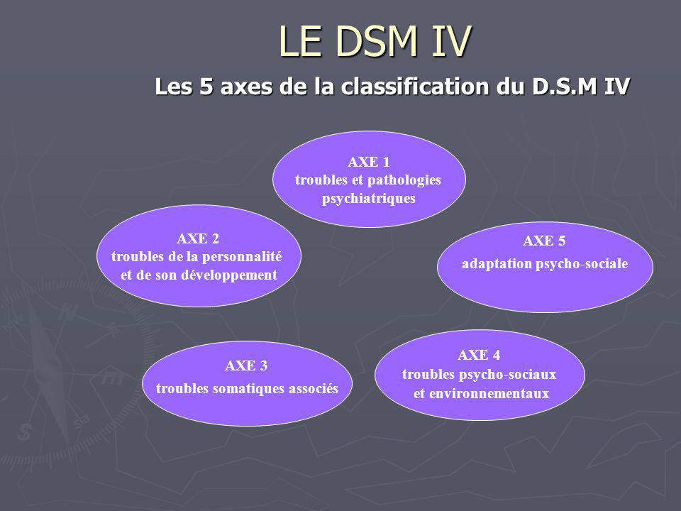 LE DSM IV Les 5 axes de la classification du D.S.M IV AXE 1