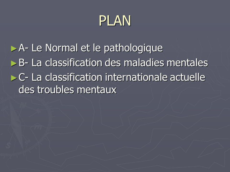 PLAN A- Le Normal et le pathologique