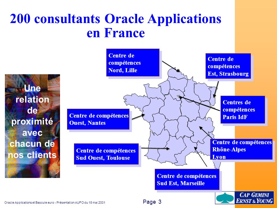 200 consultants Oracle Applications en France