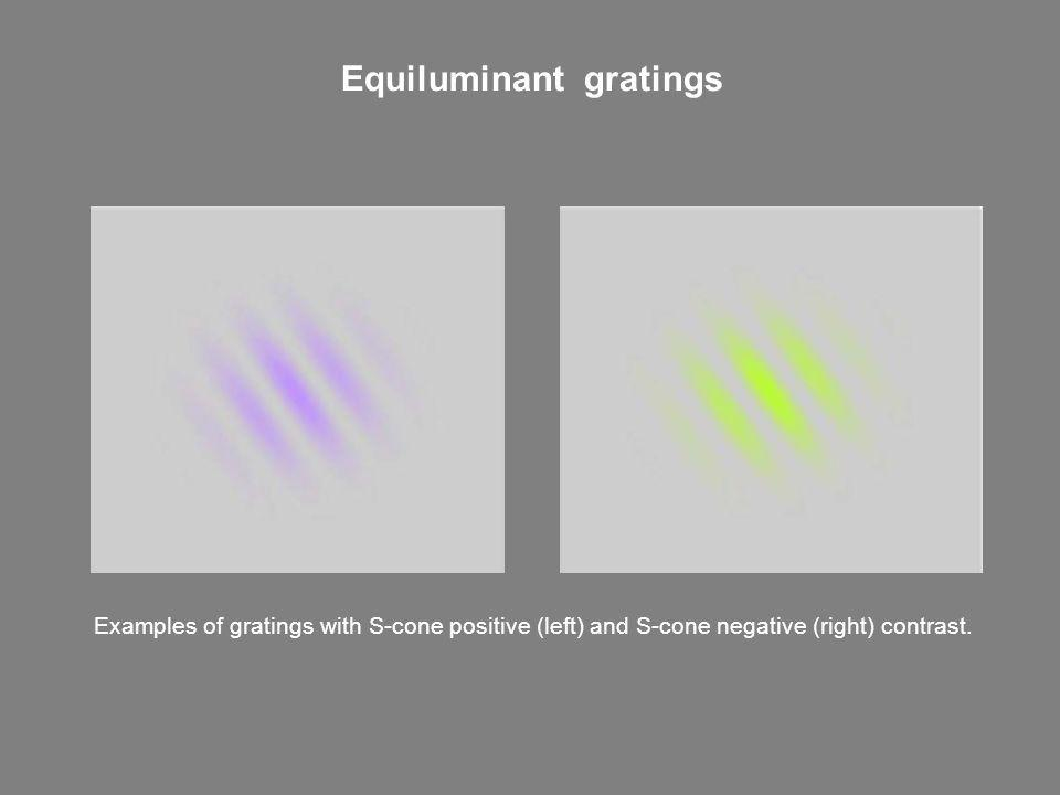 Equiluminant gratings