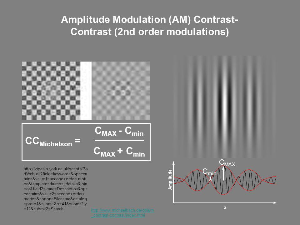 Amplitude Modulation (AM) Contrast-Contrast (2nd order modulations)