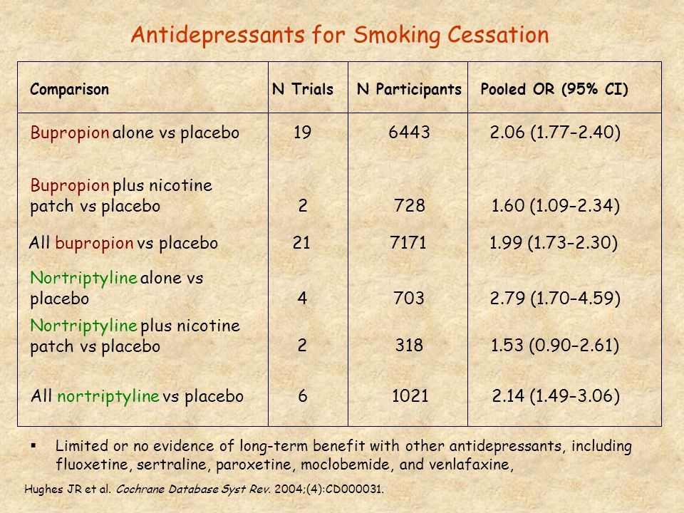 Antidepressants for Smoking Cessation