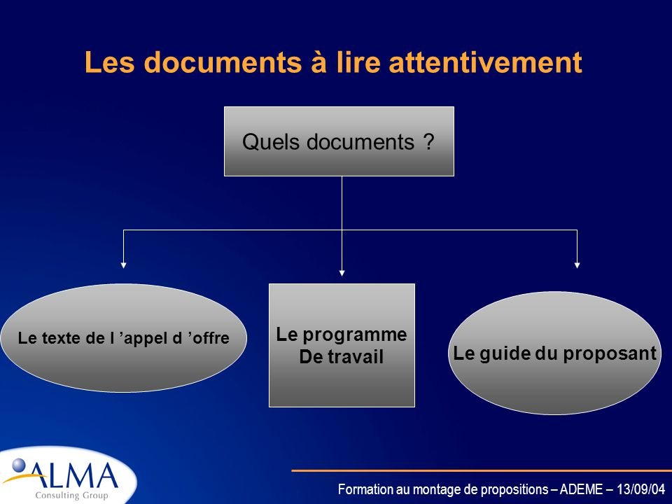 Les documents à lire attentivement