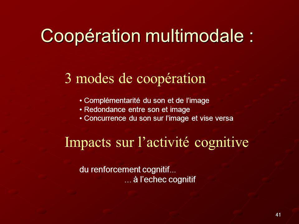 Coopération multimodale :