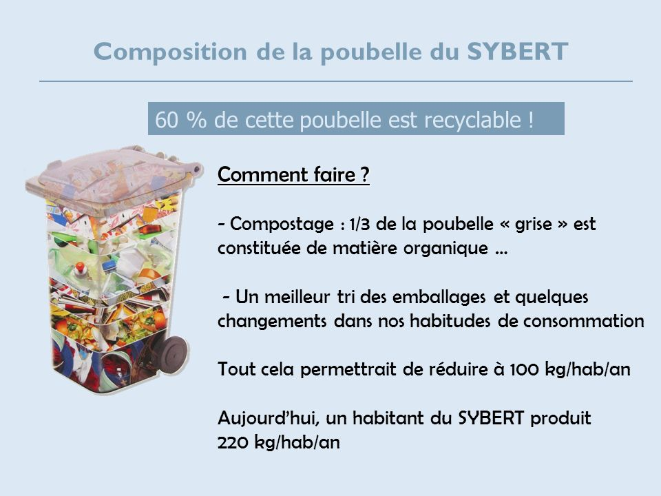 Composition de la poubelle du SYBERT