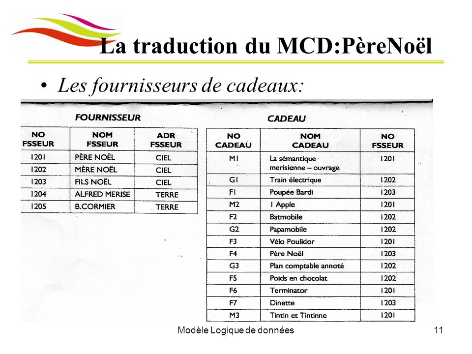 La traduction du MCD:PèreNoël