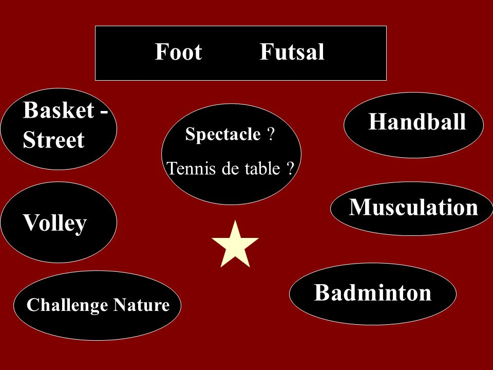 Foot Futsal Basket - Street Handball Musculation Volley Badminton