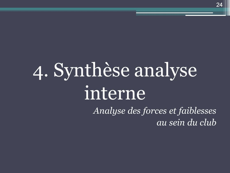 4. Synthèse analyse interne
