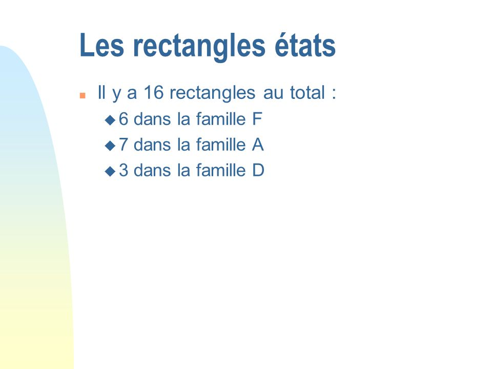 Les rectangles états Il y a 16 rectangles au total :