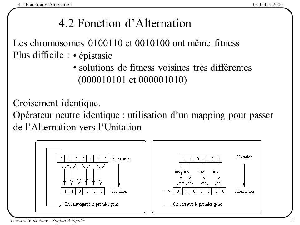 4.2 Fonction d'Alternation