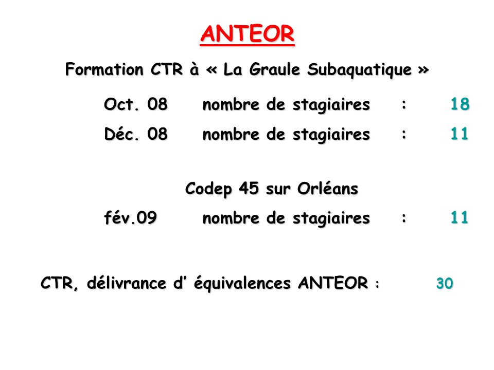 ANTEOR Formation CTR à « La Graule Subaquatique »