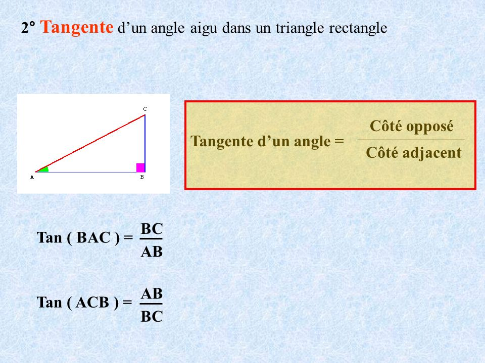 2° Tangente d'un angle aigu dans un triangle rectangle