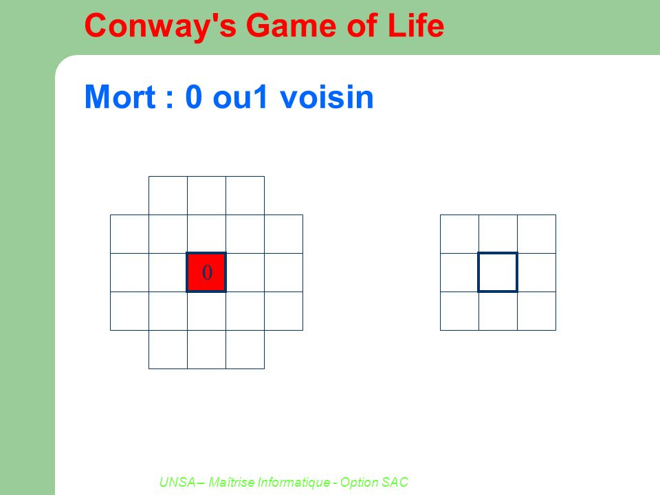 Conway s Game of Life Mort : 0 ou1 voisin