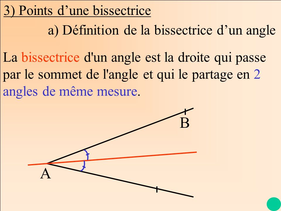 3) Points d'une bissectrice