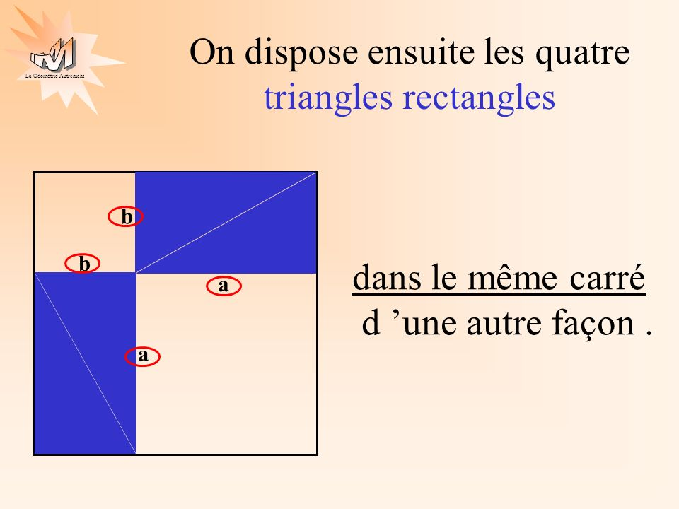 On dispose ensuite les quatre triangles rectangles