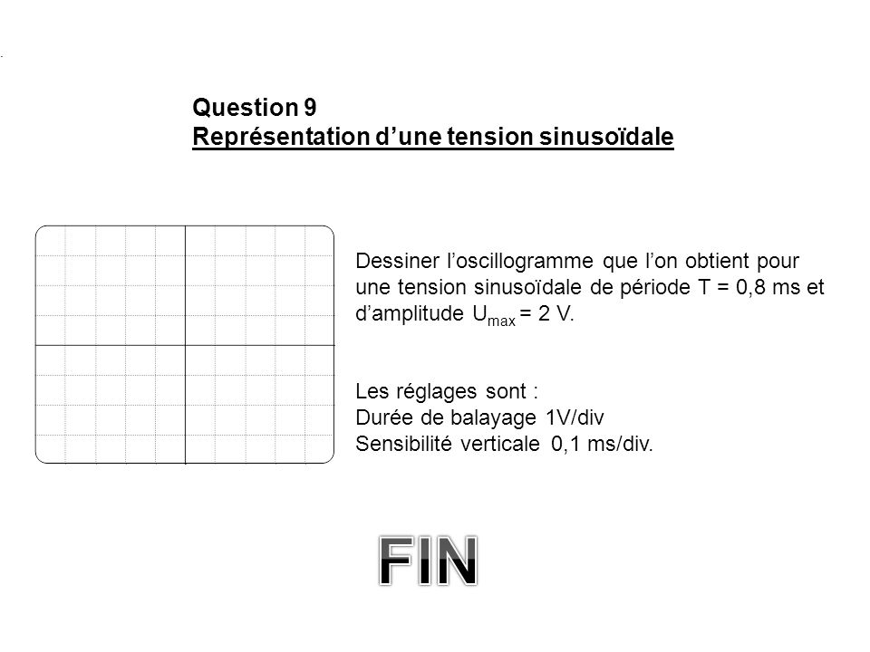 FIN Question 9 Représentation d'une tension sinusoïdale