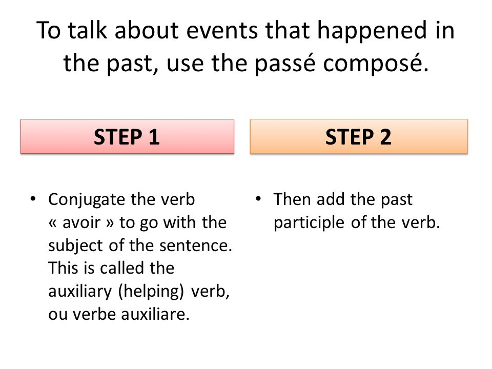 To talk about events that happened in the past, use the passé composé.