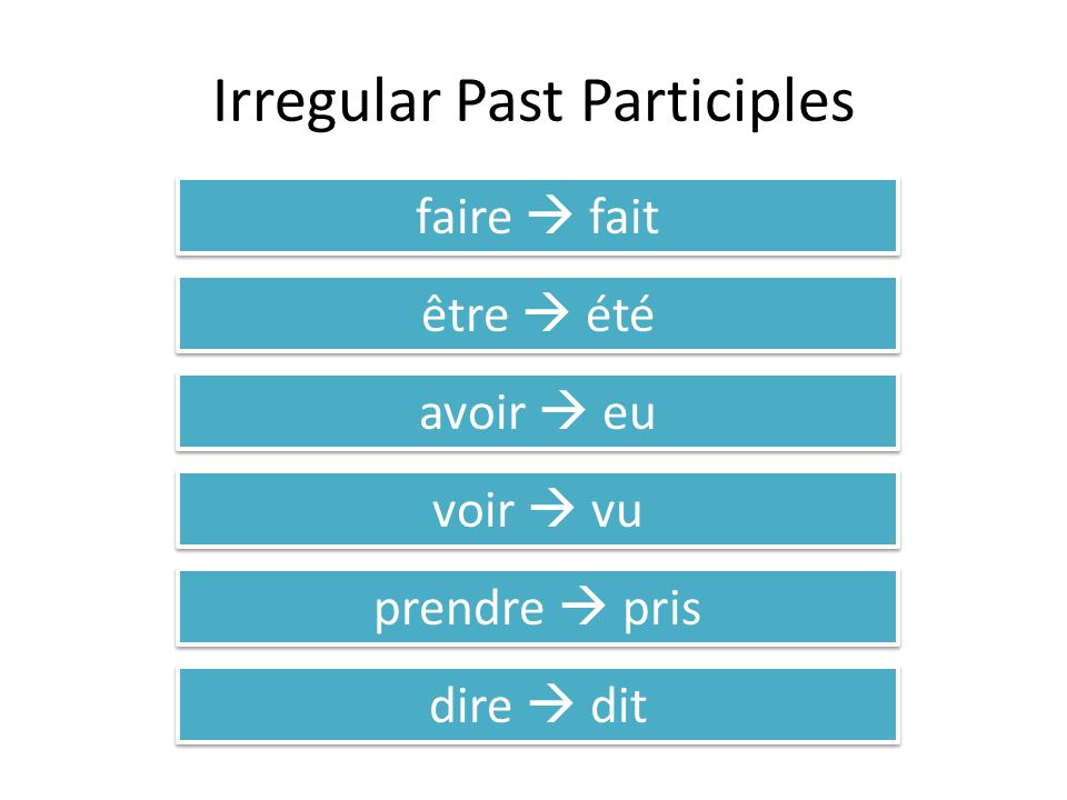Irregular Past Participles