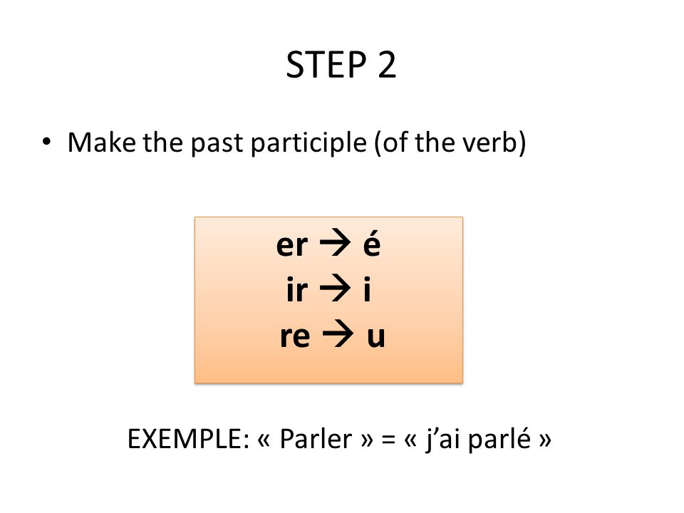 STEP 2 er  é ir  i re  u Make the past participle (of the verb)