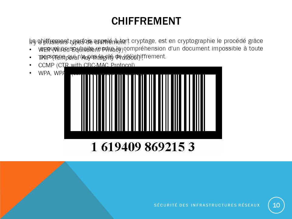 Chiffrement Il y a plusieurs types de chiffrement : WEP (Wired Equivalent Privacy) ; TKIP (Temporal Key Integrity Protocol) ;
