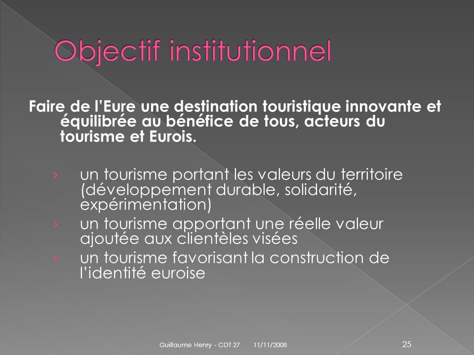 Objectif institutionnel