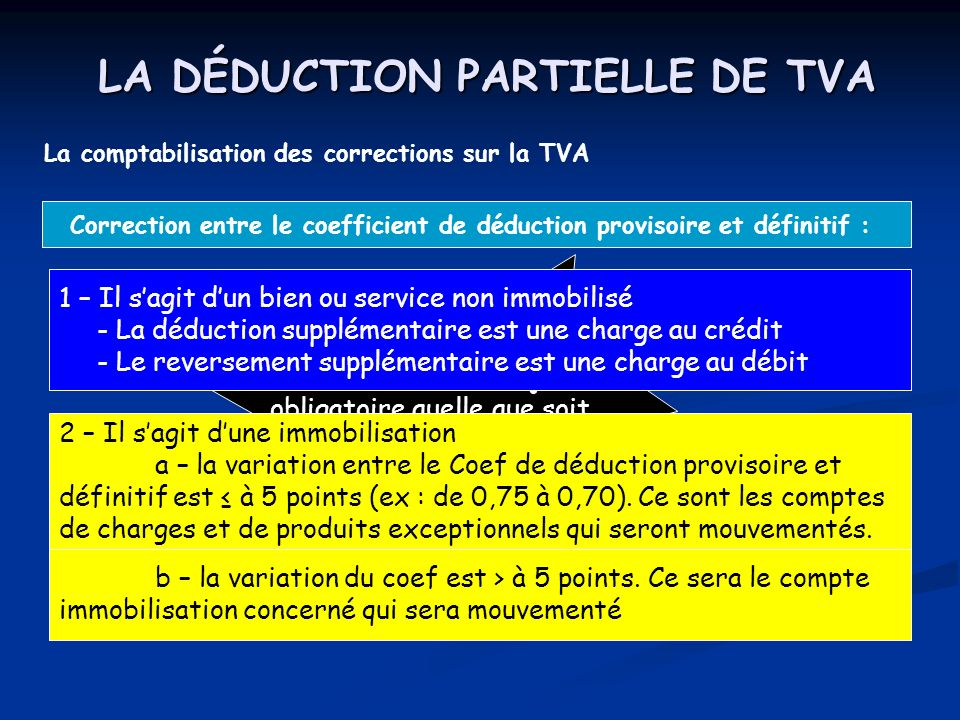 LA DÉDUCTION PARTIELLE DE TVA