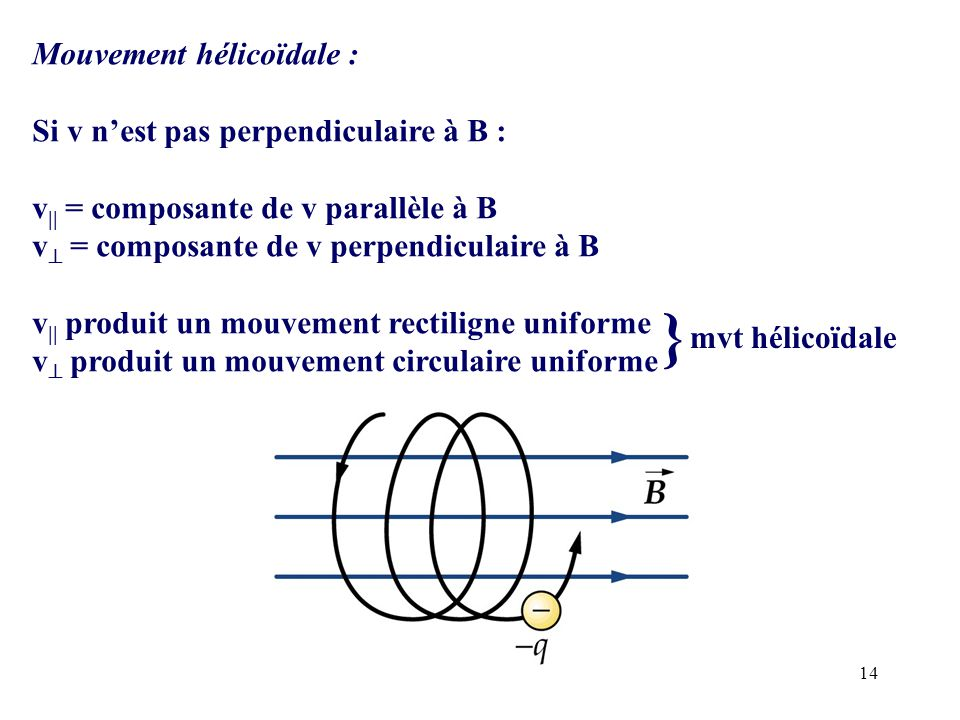 MOUVEMENT HELICOIDALE DOWNLOAD