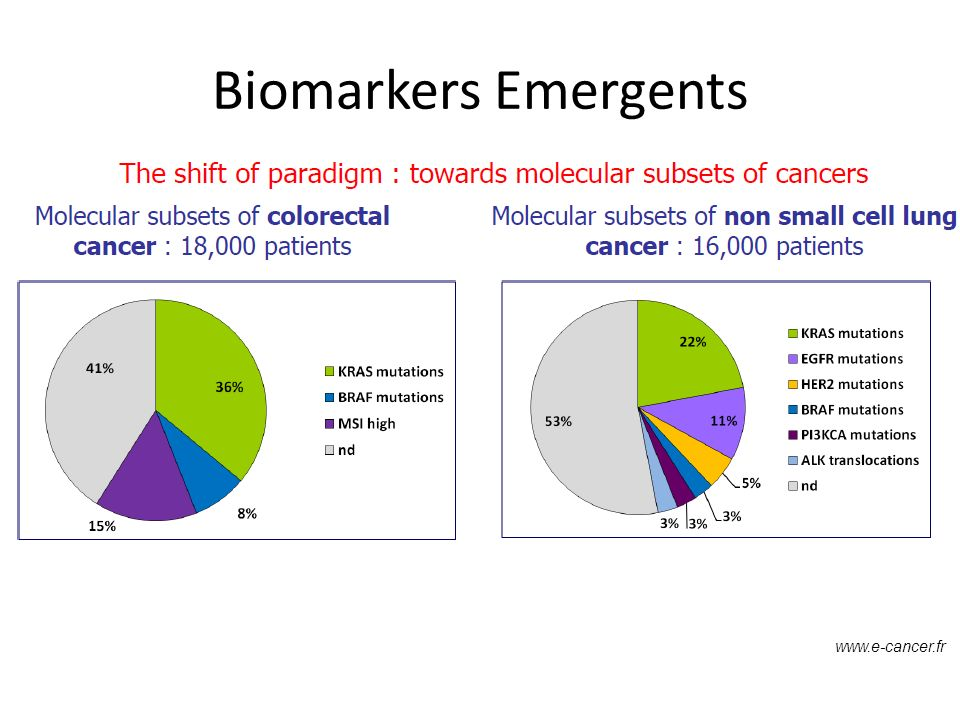 Biomarkers Emergents
