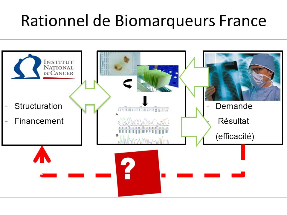 Rationnel de Biomarqueurs France
