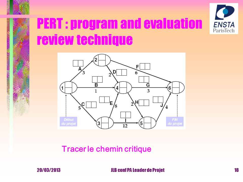 PERT : program and evaluation review technique