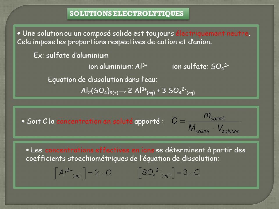 SOLUTIONS ELECTROLYTIQUES