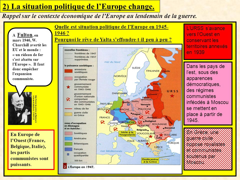 2) La situation politique de l'Europe change.