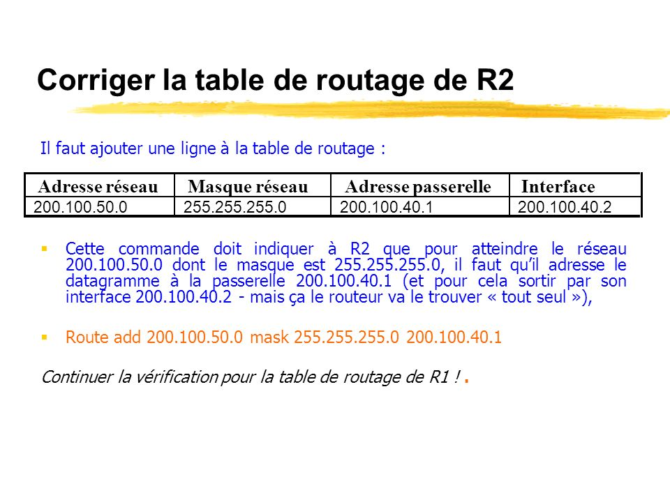 Corriger la table de routage de R2