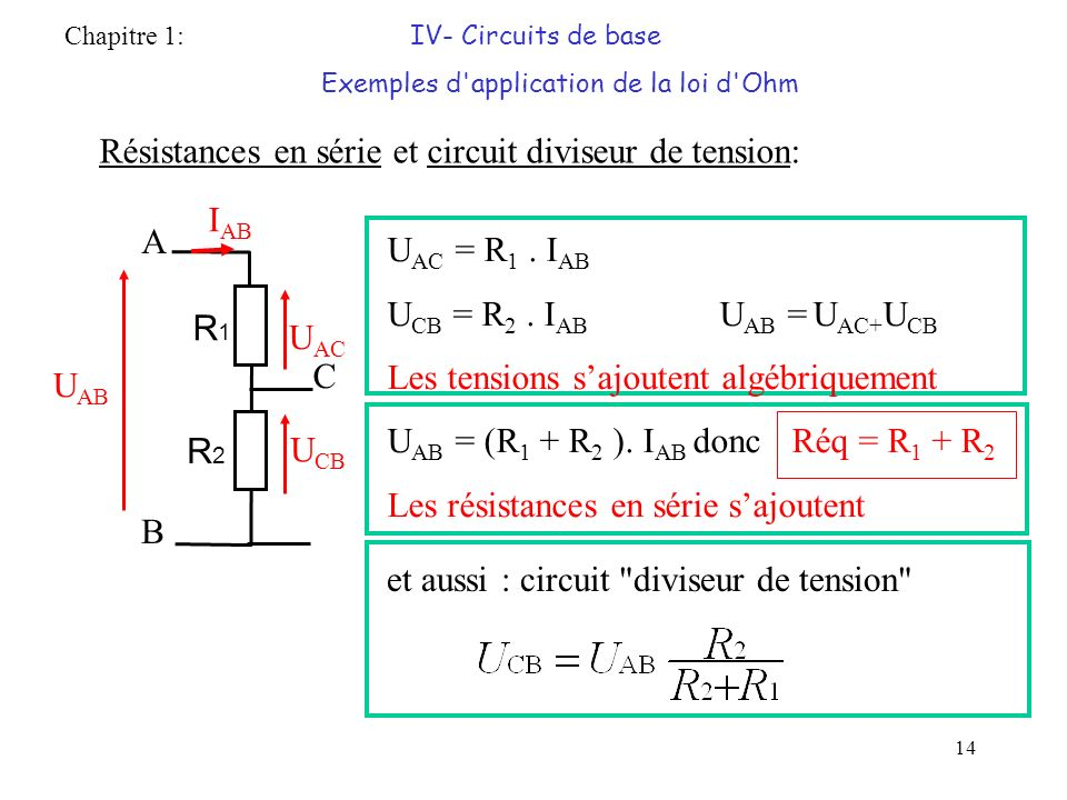 Exemples d application de la loi d Ohm