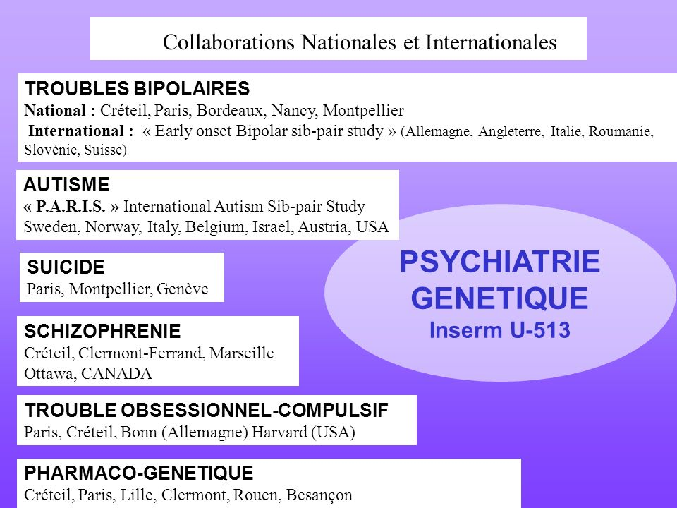 Collaborations Nationales et Internationales
