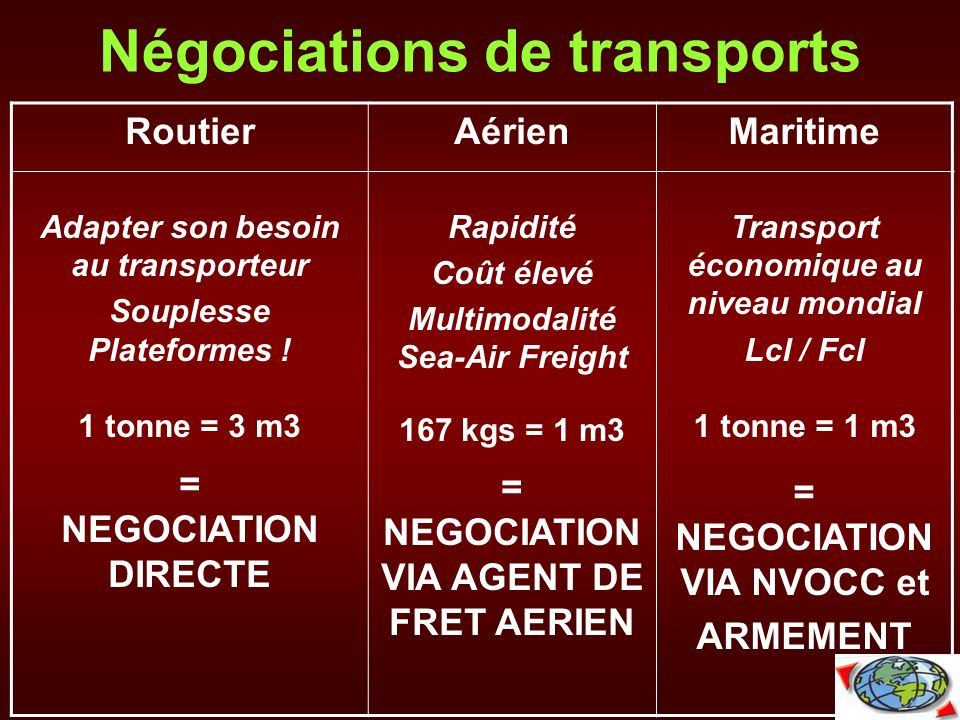 Négociations de transports