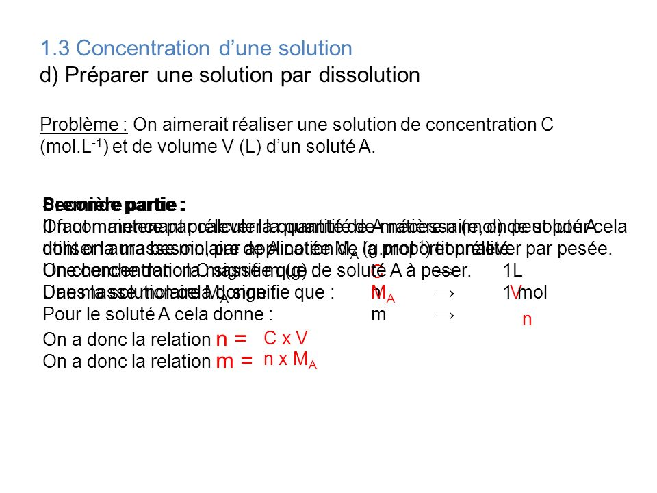 1.3 Concentration d'une solution