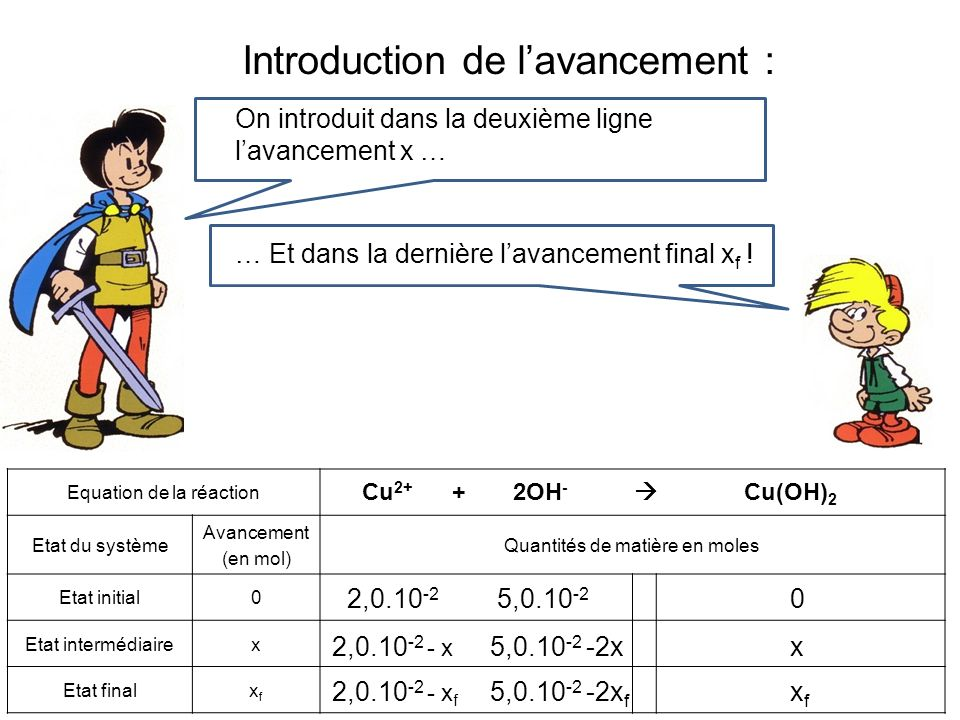 Introduction de l'avancement :