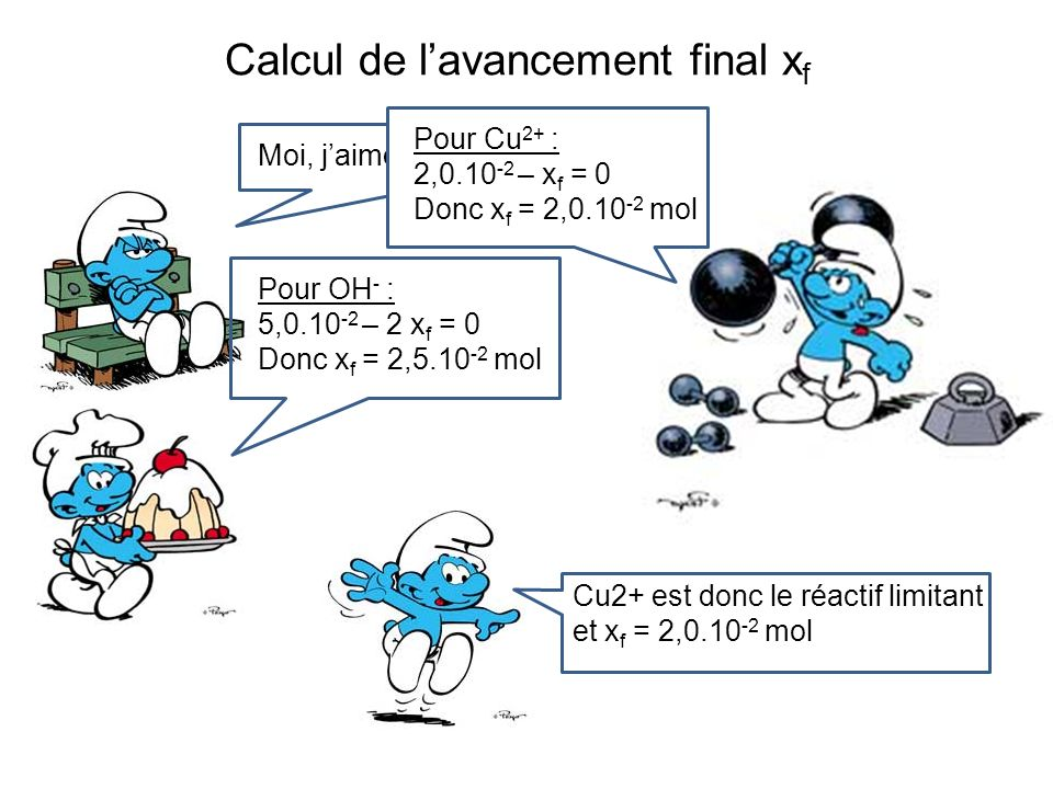Calcul de l'avancement final xf