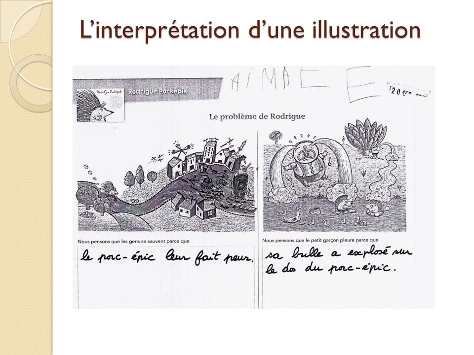 L'interprétation d'une illustration