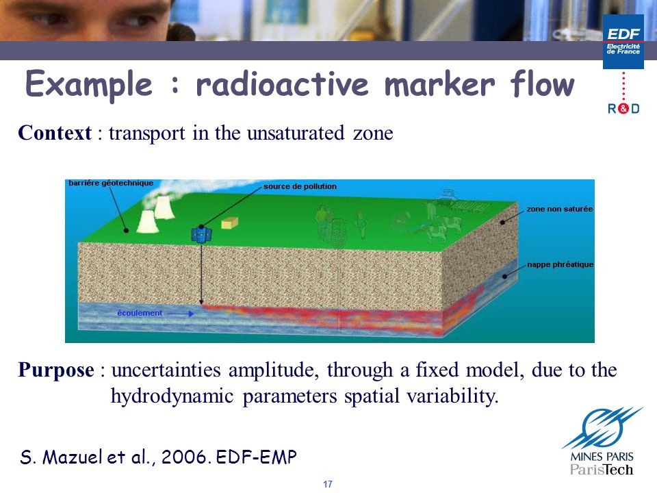Example : radioactive marker flow